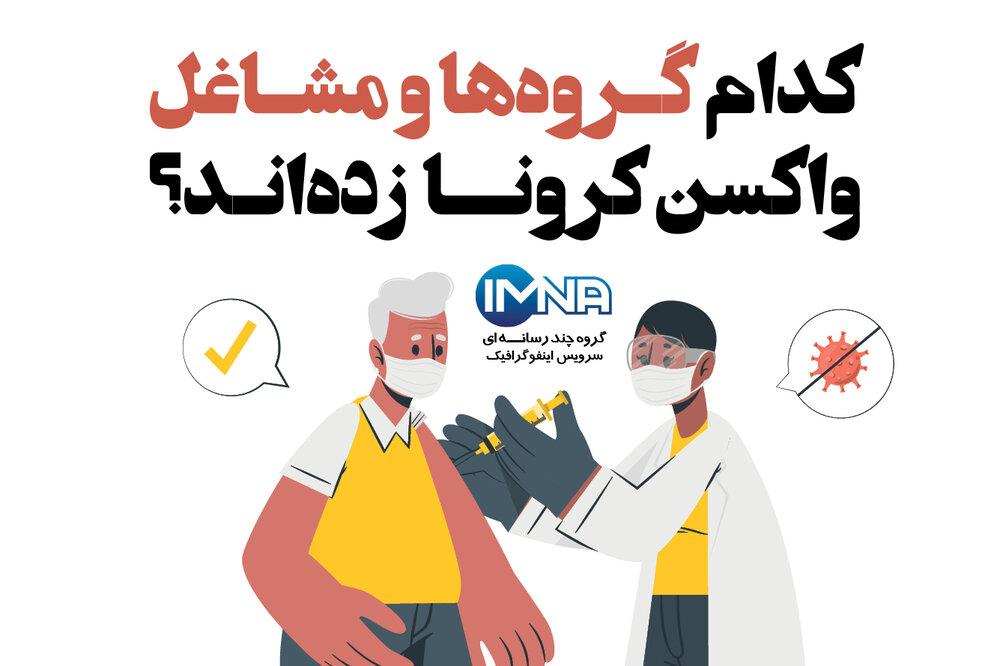 کدام گروهها و مشاغل واکسن کرونا زدهاند؟+جزئیات واکسیناسیون کووید۱۹ در ایران