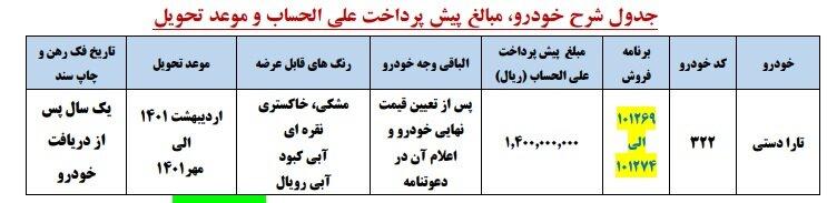 پیش فروش تارا ایران خودرو + قیمت، شرایط، عکس و نحوه ثبت نام