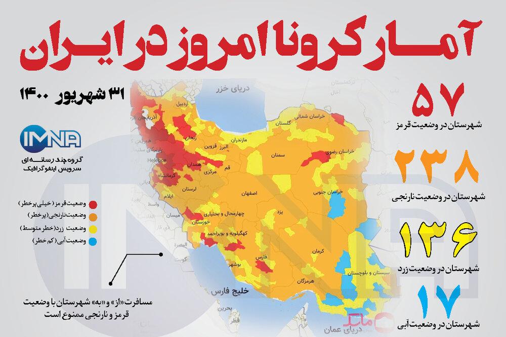 آمار کرونا امروز در ایران (چهارشنبه ۳۱ شهریور۱۴۰۰) + وضعیت شهرهای کشور