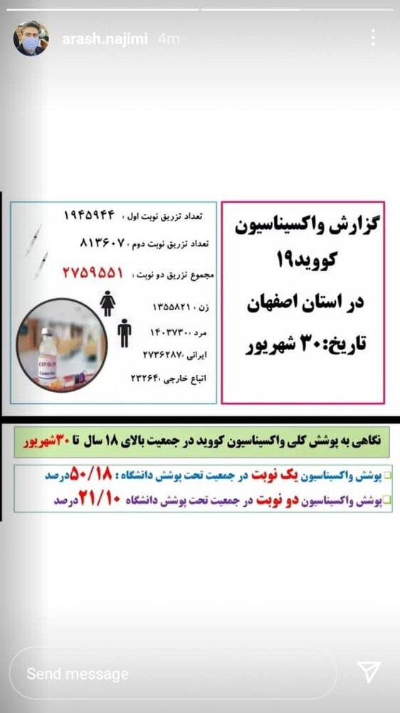 گزارش واکسیناسیون کرونا در استان اصفهان