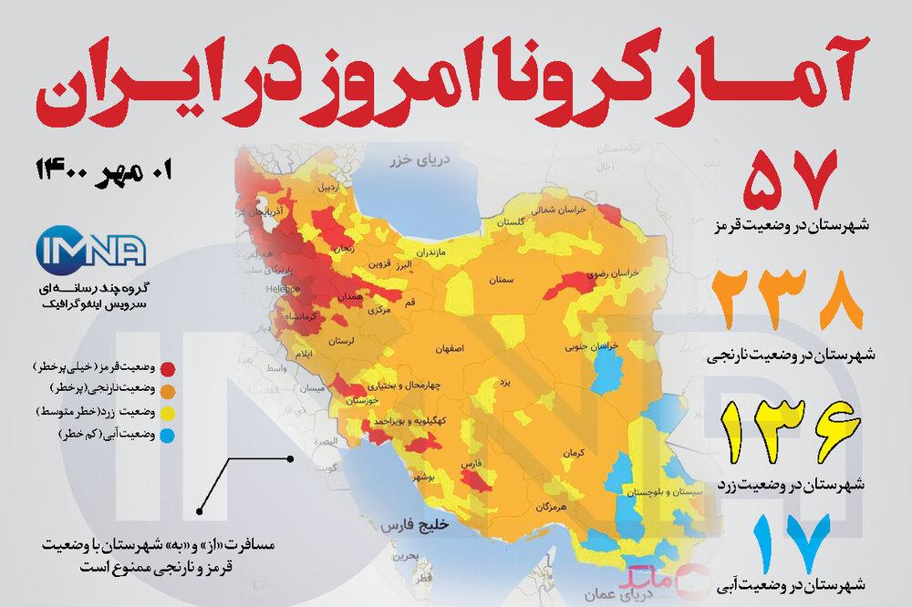 آمار کرونا امروز در ایران (پنجشنبه یکم مهر ۱۴۰۰) + وضعیت شهرهای کشور
