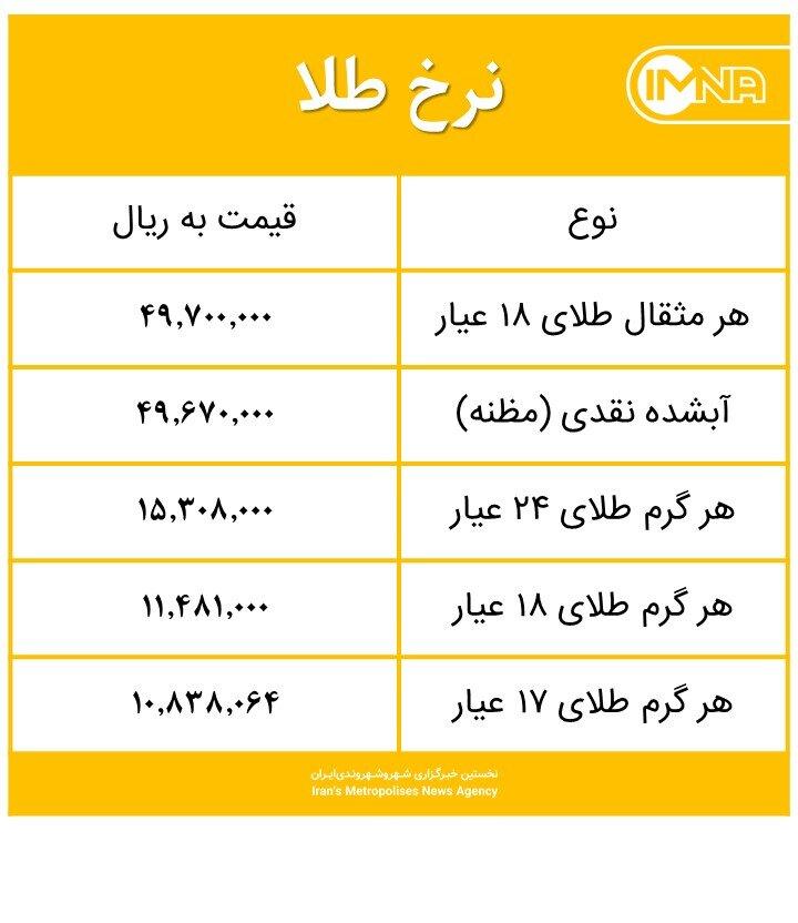 قیمت طلا امروز شنبه ۳ مهر ۱۴۰۰+ جدول