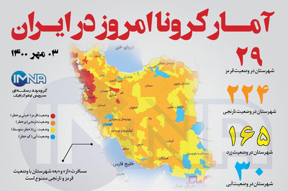 آمار کرونا امروز در ایران (شنبه ۰۳ مهر ۱۴۰۰) + وضعیت شهرهای کشور