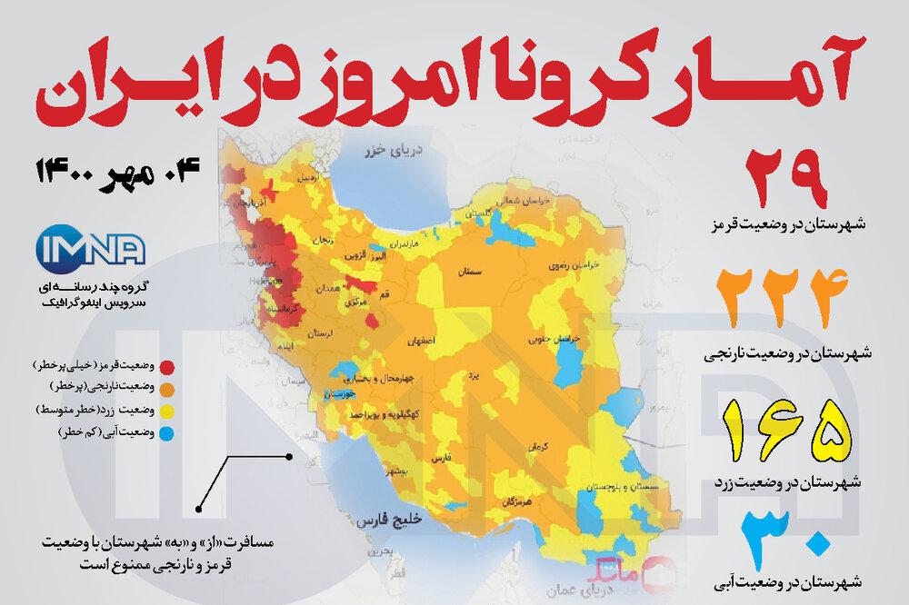 آمار کرونا امروز در ایران (یکشنبه ۰۴ مهر ۱۴۰۰) + وضعیت شهرهای کشور