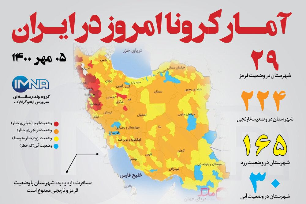آمار کرونا امروز در ایران (دوشنبه ۰۵ مهر ۱۴۰۰) + وضعیت شهرهای کشور
