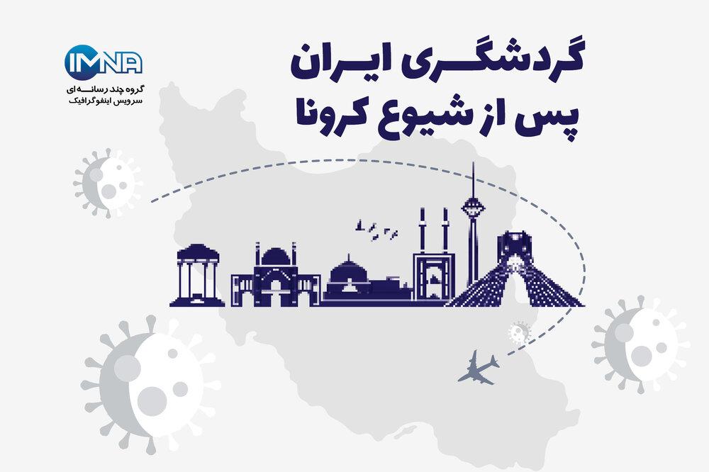 گردشگری ایران پس از شیوع کرونا