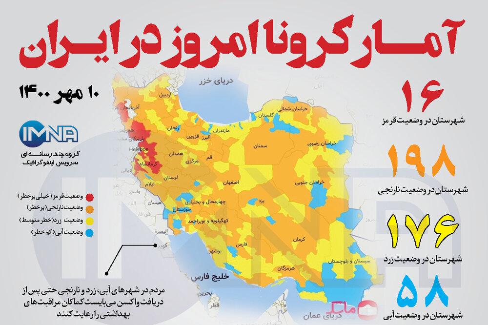 آمار کرونا امروز در ایران (شنبه ۱۰ مهر ۱۴۰۰) + وضعیت شهرهای کشور