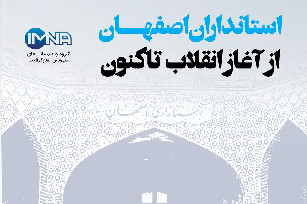 استانداران اصفهان از آغاز انقلاب تاکنون+ مرتضوی، شانزدهمین استاندار اصفهان