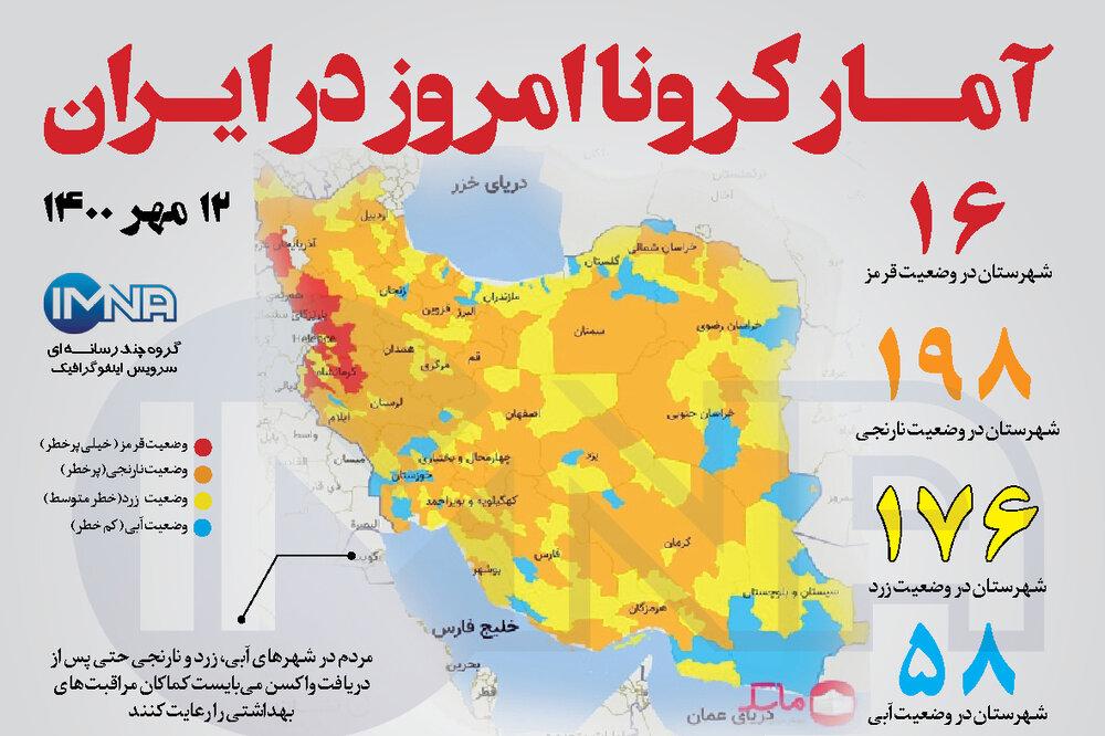آمار کرونا امروز در ایران (دوشنبه ۱۲ مهر ۱۴۰۰) + وضعیت شهرهای کشور