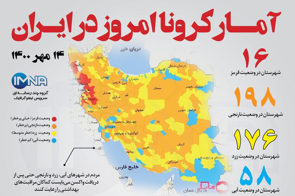 آمار کرونا امروز در ایران (چهارشنبه ۱۴ مهر ۱۴۰۰) + وضعیت شهرهای کشور