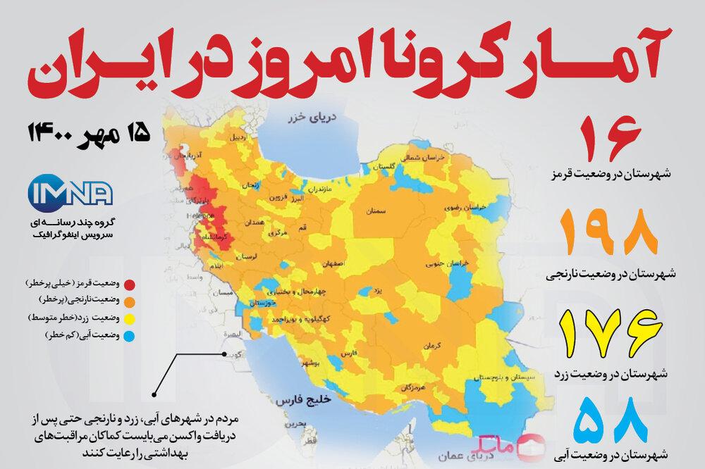 آمار کرونا امروز در ایران (پنجشنبه ۱۵ مهر ۱۴۰۰) + وضعیت شهرهای کشور