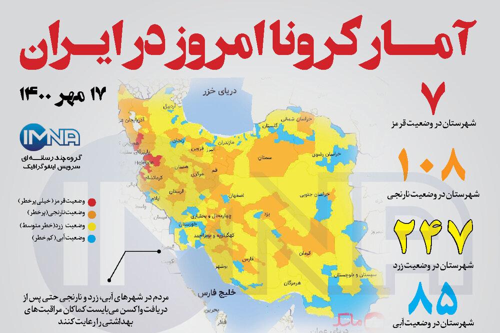 آمار کرونا امروز در ایران (شنبه ۱۷ مهر ۱۴۰۰) + وضعیت شهرهای کشور