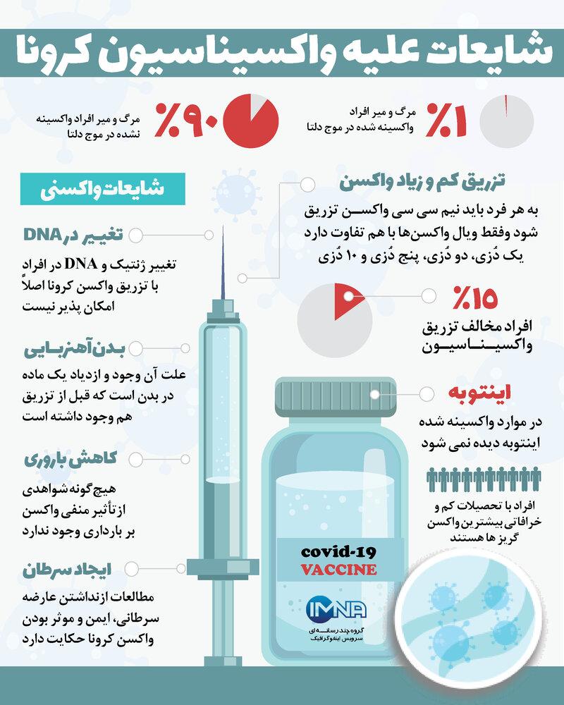 شایعات واکسیناسیون