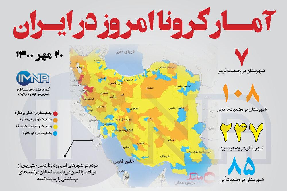 آمار کرونا امروز در ایران (سه شنبه ۲۰ مهر ۱۴۰۰) + وضعیت شهرهای کشور