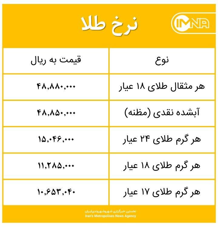 قیمت طلا امروز چهارشنبه ۲۱ مهر ۱۴۰۰+ جدول