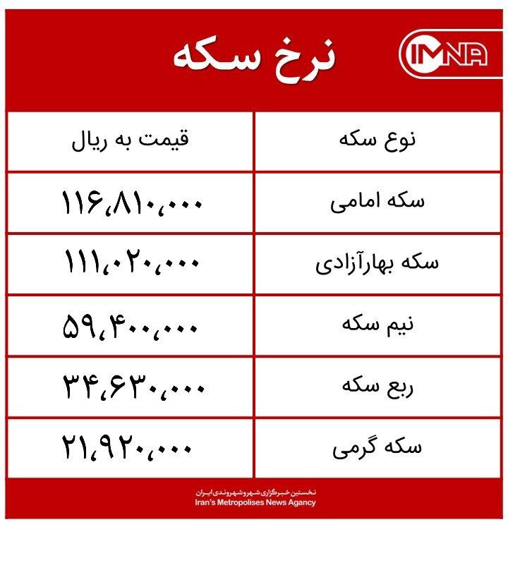 قیمت سکه امروز چهارشنبه ۲۱ مهرماه ۱۴۰۰ + جدول
