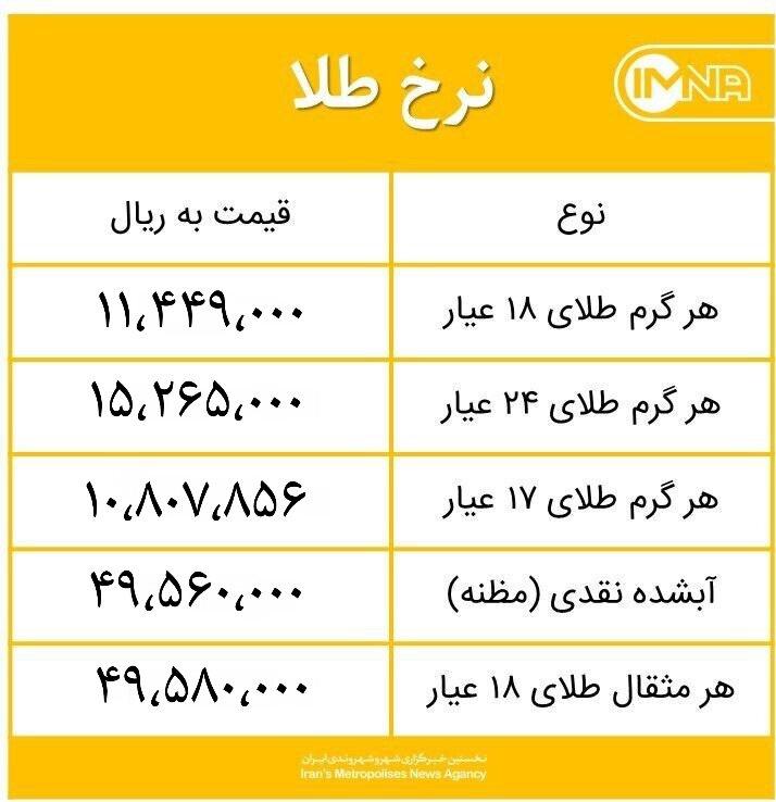قیمت طلا امروز پنجشنبه ۲۲ مهر ماه ۱۴۰۰+ جدول