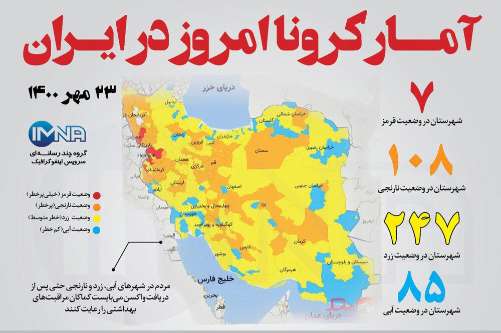 آمار کرونا امروز در ایران (جمعه ۲۳ مهر ۱۴۰۰) + وضعیت شهرهای کشور