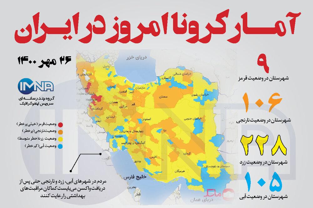 آمار کرونا امروز در ایران (دوشنبه ۲۶ مهر ۱۴۰۰) + وضعیت شهرهای کشور