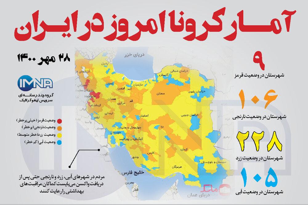 آمار کرونا امروز در ایران (چهارشنبه ۲۸ مهر ۱۴۰۰) + وضعیت شهرهای کشور