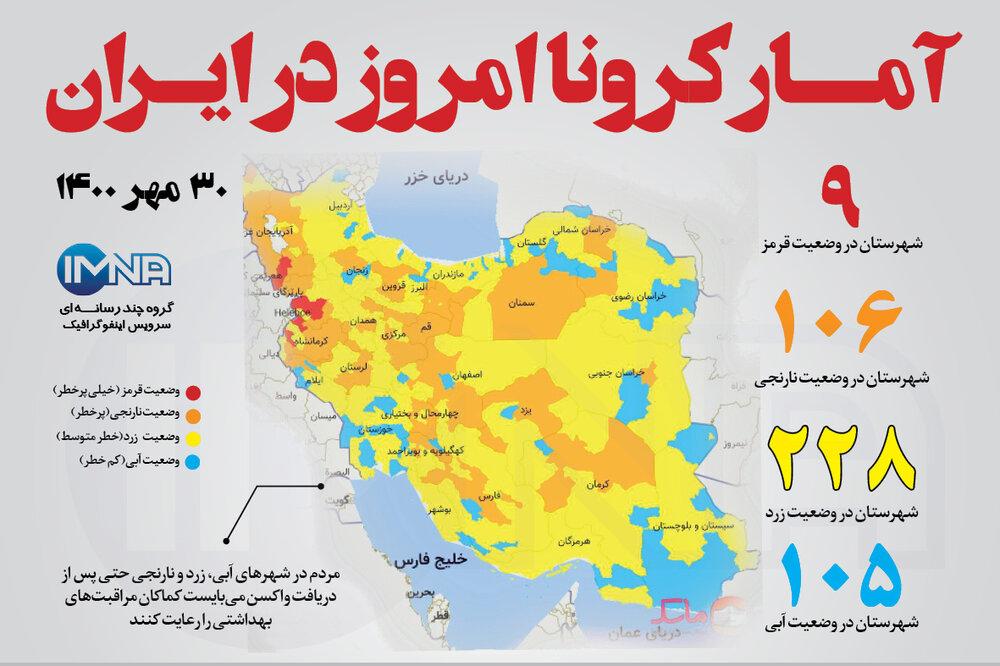 آمار کرونا امروز در ایران (جمعه ۳۰ مهر ۱۴۰۰) + وضعیت شهرهای کشور