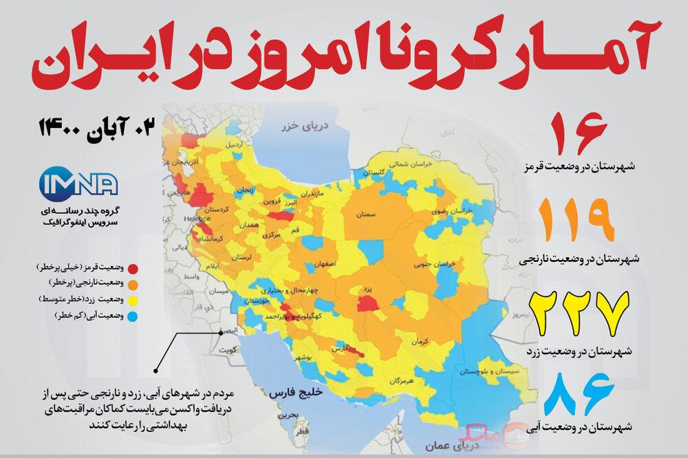 آمار کرونا امروز در ایران (یکشنبه ۲ آبان ۱۴۰۰) + وضعیت شهرهای کشور