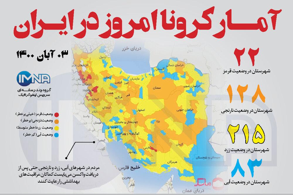 آمار کرونا امروز در ایران (دوشنبه ۳ آبان ۱۴۰۰) + وضعیت شهرهای کشور