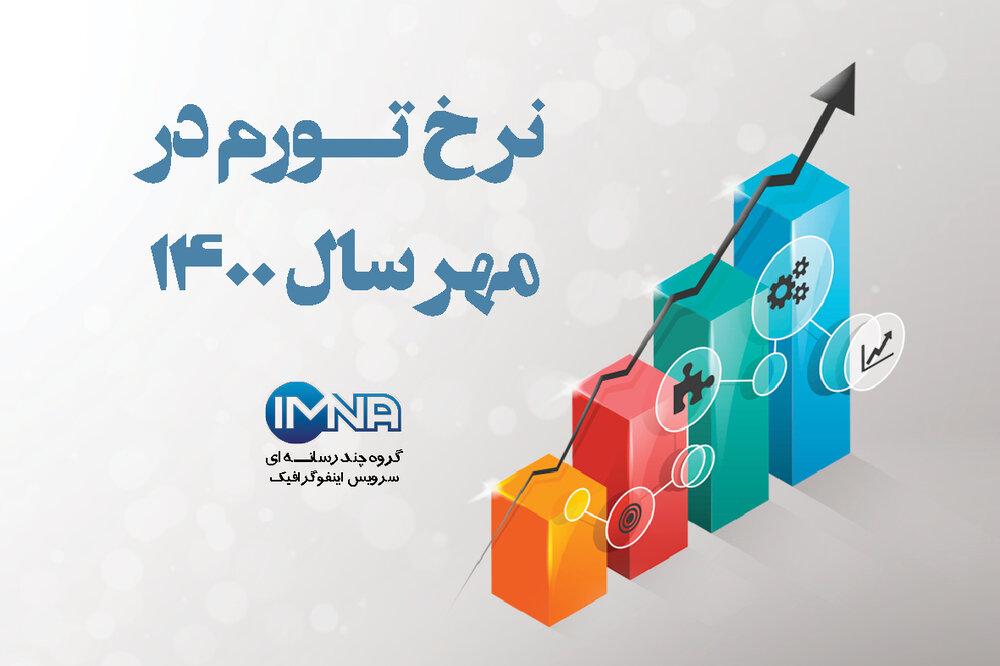 نرخ تورم در مهر سال ۱۴۰۰ + نرخ تورم سالانه