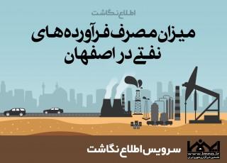 اطلاعنگاشت میزان مصرف فرآوردههای نفتی در اصفهان