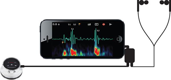 امکان تشخیص داروهای تلقبی از اصل با کمک گوشیهای هوشمند